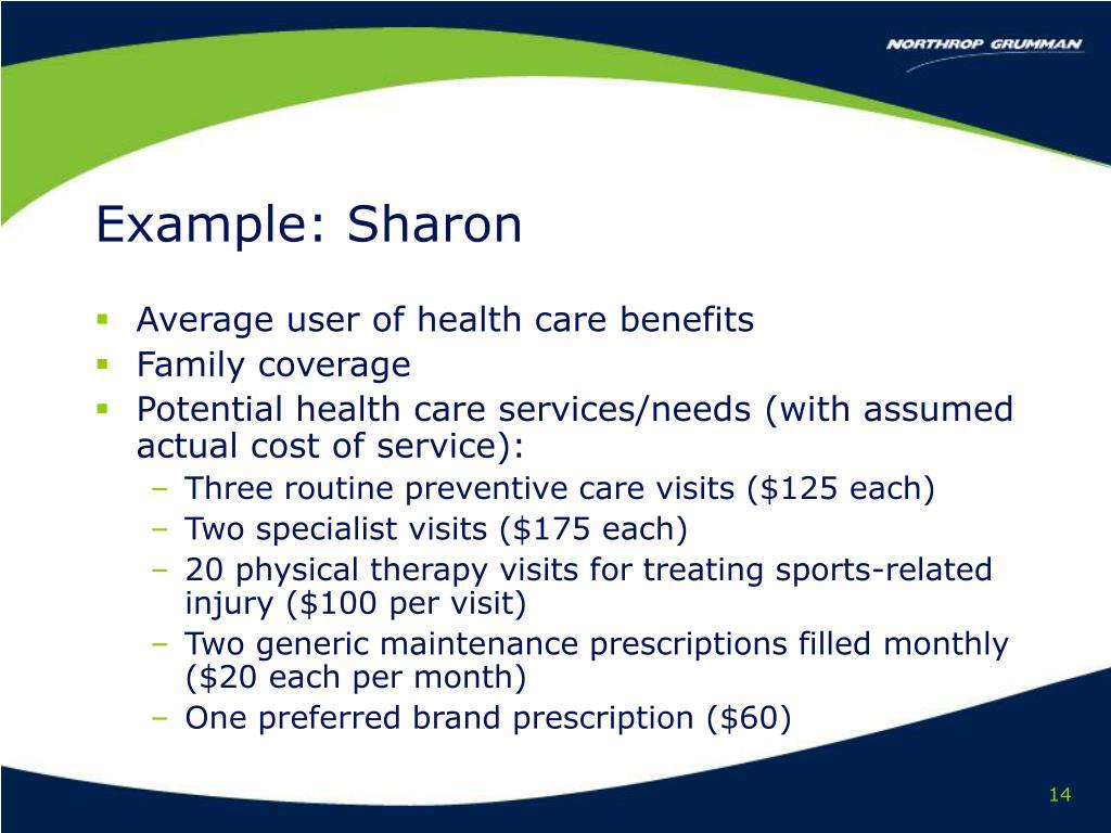 Example: Sharon
