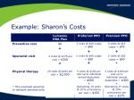 example sharon s costs
