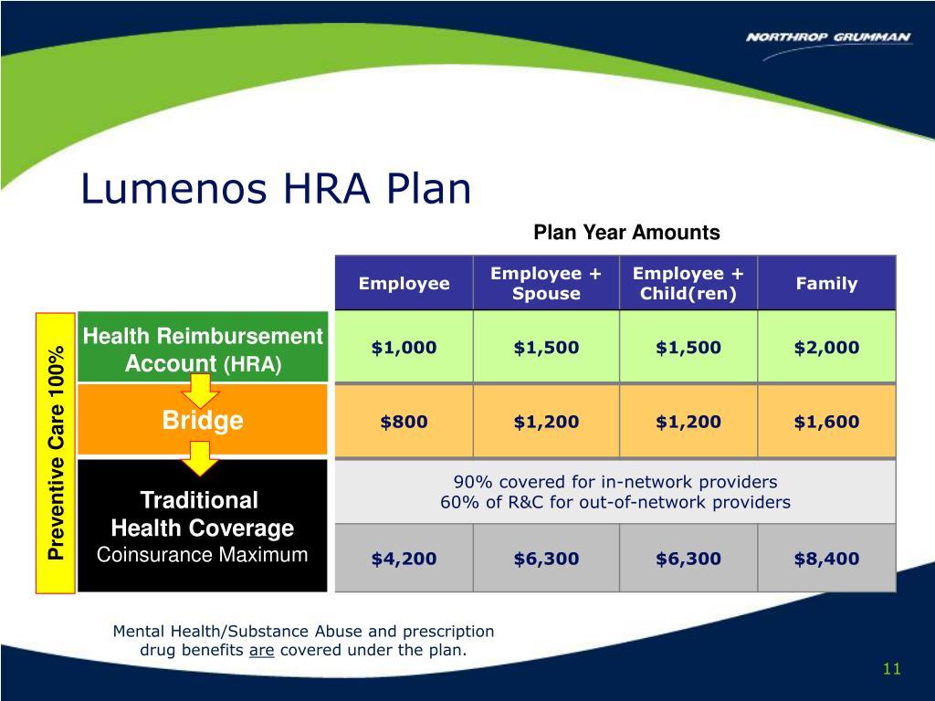 Lumenos HRA Plan