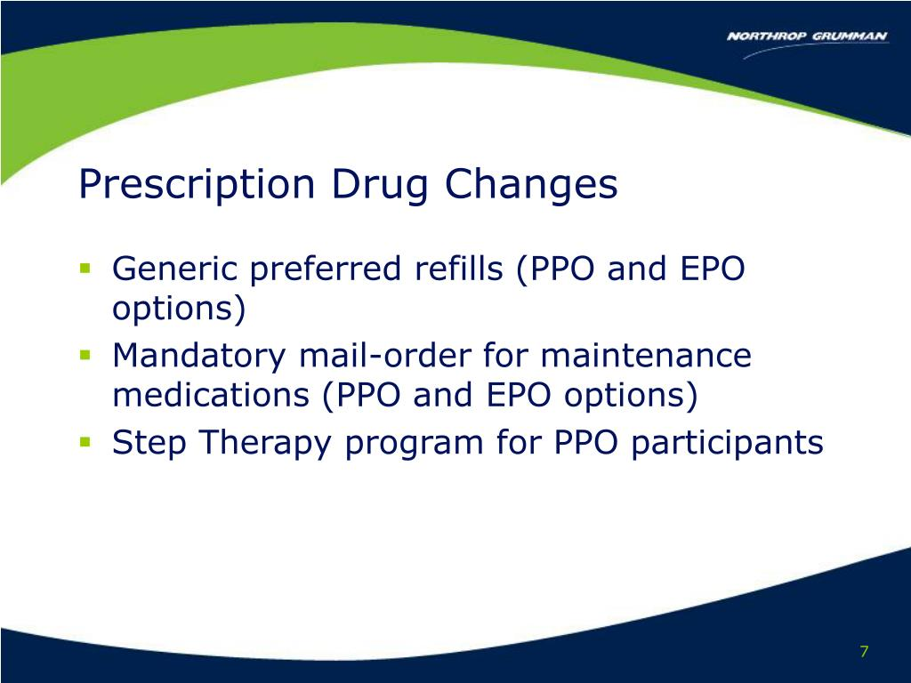 Prescription Drug Changes