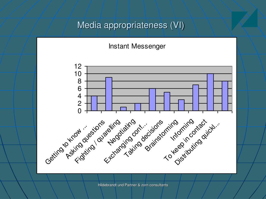 Media appropriateness (VI)