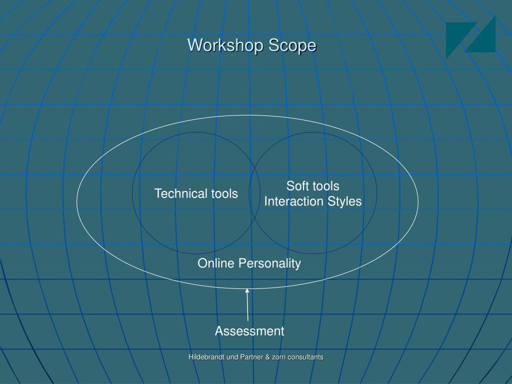 workshop scope