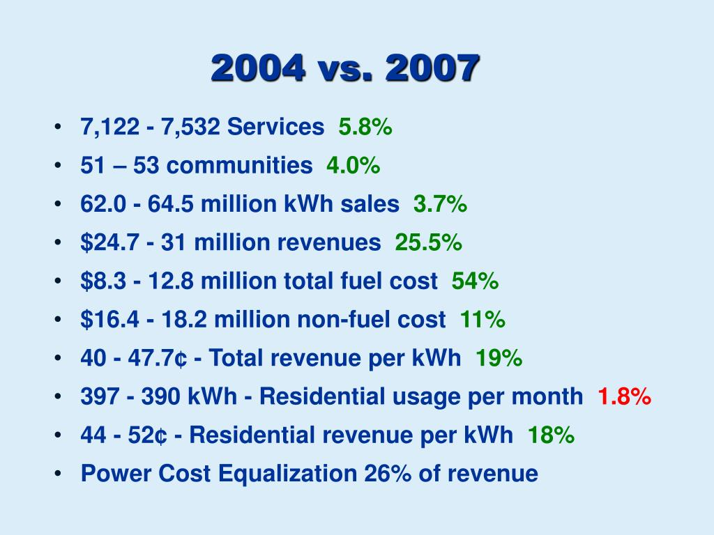 2004 vs. 2007