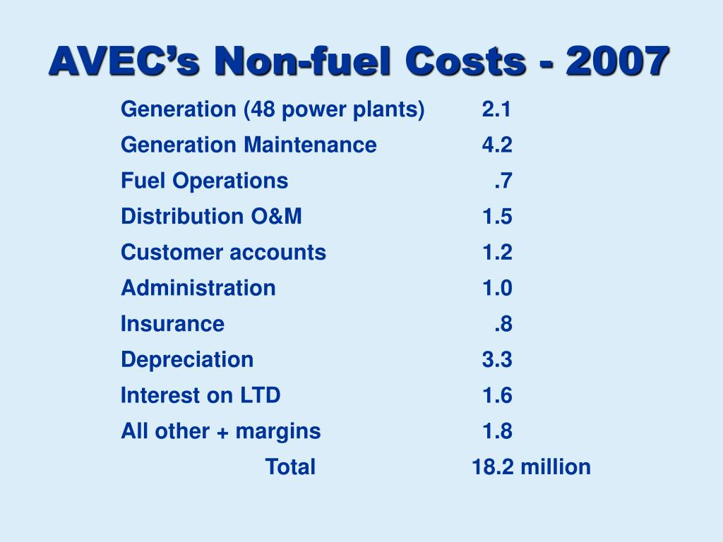 AVEC's Non-fuel Costs - 2007