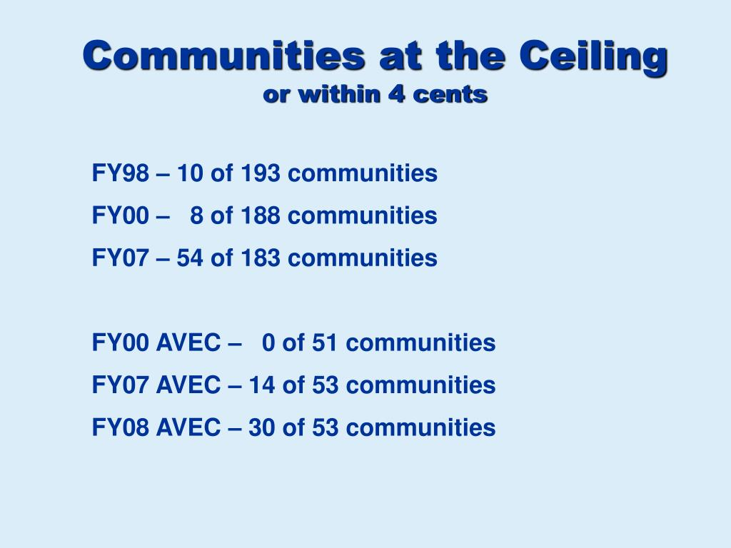 Communities at the Ceiling