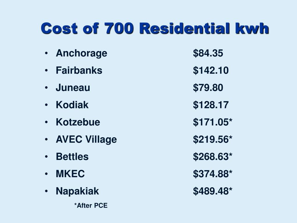 Cost of 700 Residential kwh