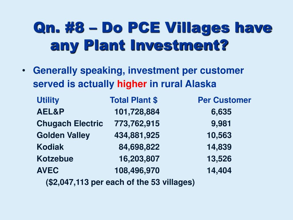 Qn. #8 – Do PCE Villages have any Plant Investment?
