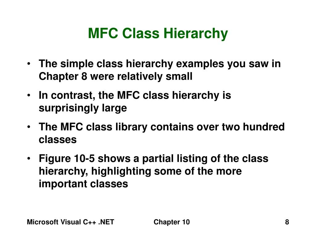 MFC Class Hierarchy
