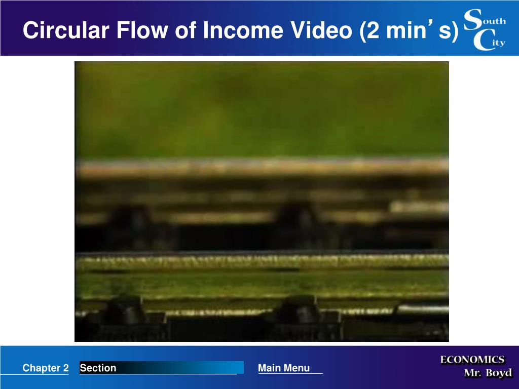 Circular Flow of Income Video (2 min