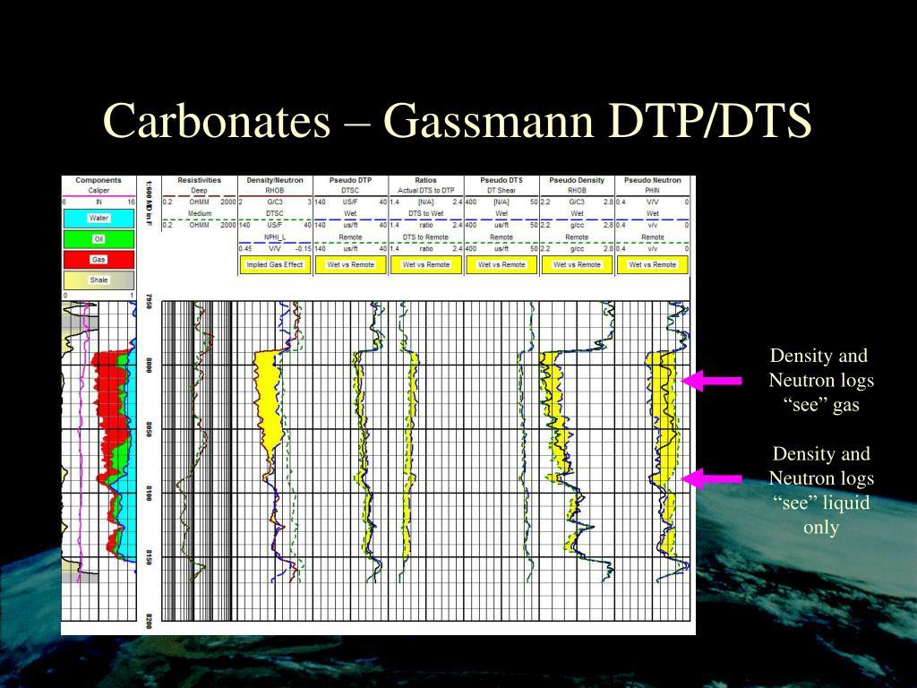 Carbonates – Gassmann DTP/DTS
