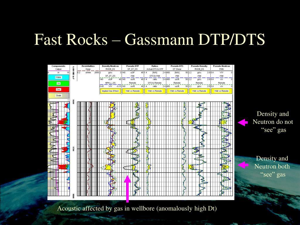 Fast Rocks – Gassmann DTP/DTS