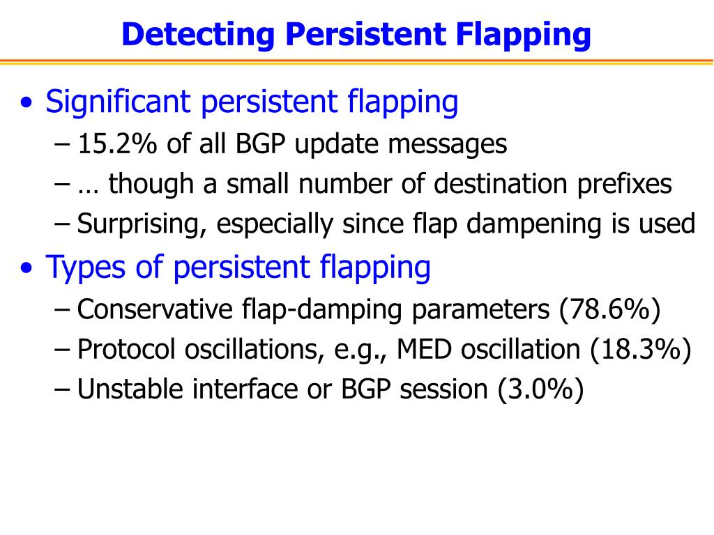 Detecting Persistent Flapping