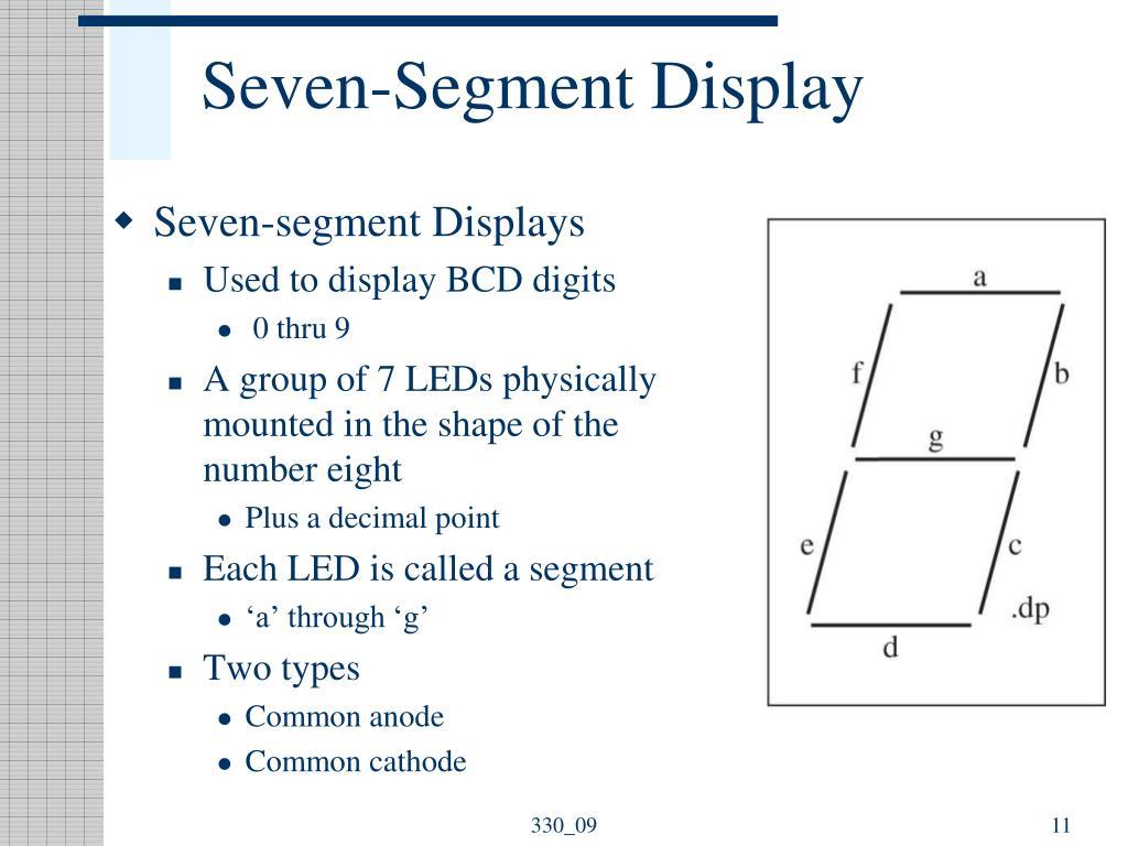 Seven-Segment Display