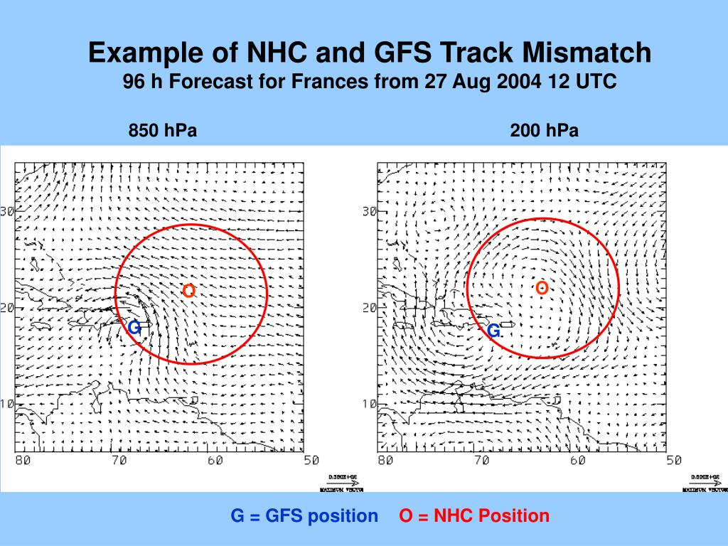 Example of NHC and GFS Track Mismatch