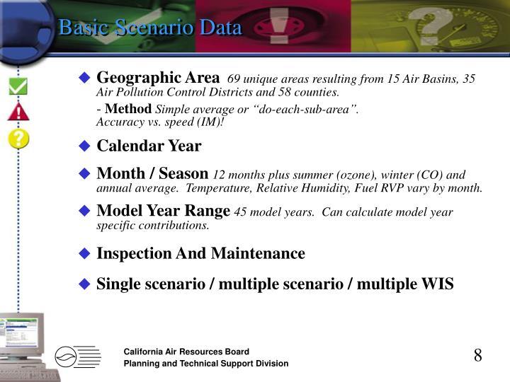 Basic Scenario Data