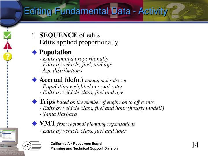 Editing Fundamental Data - Activity