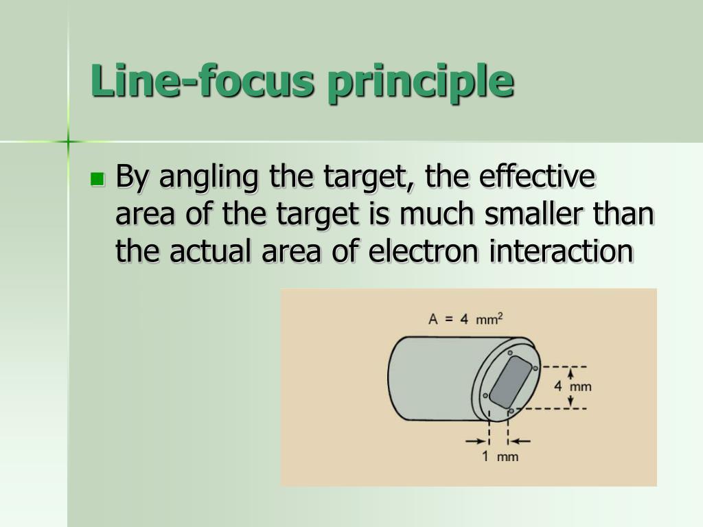 Line-focus principle
