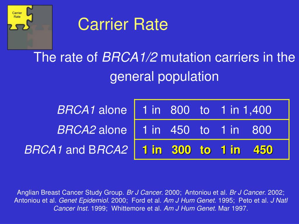 Carrier Rate