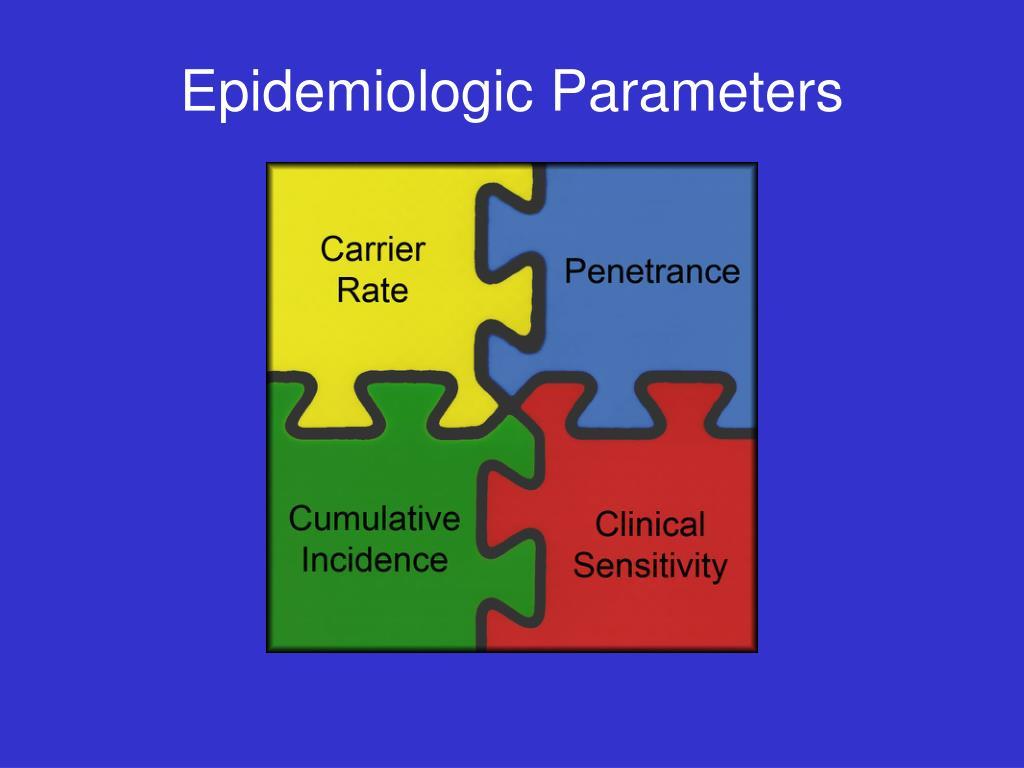 Epidemiologic Parameters