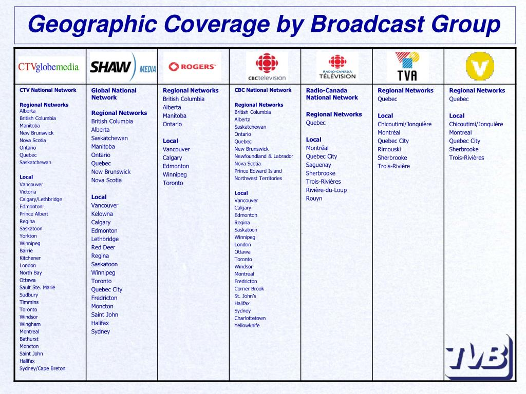 Geographic Coverage by Broadcast Group