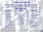 planning and buying