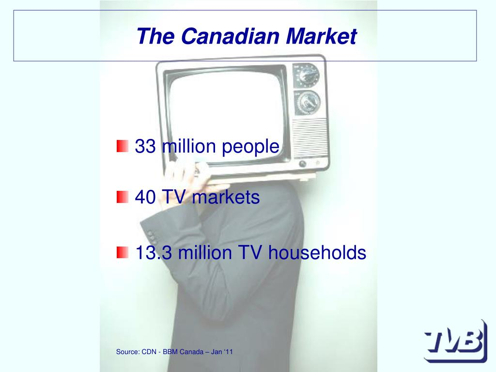 The Canadian Market