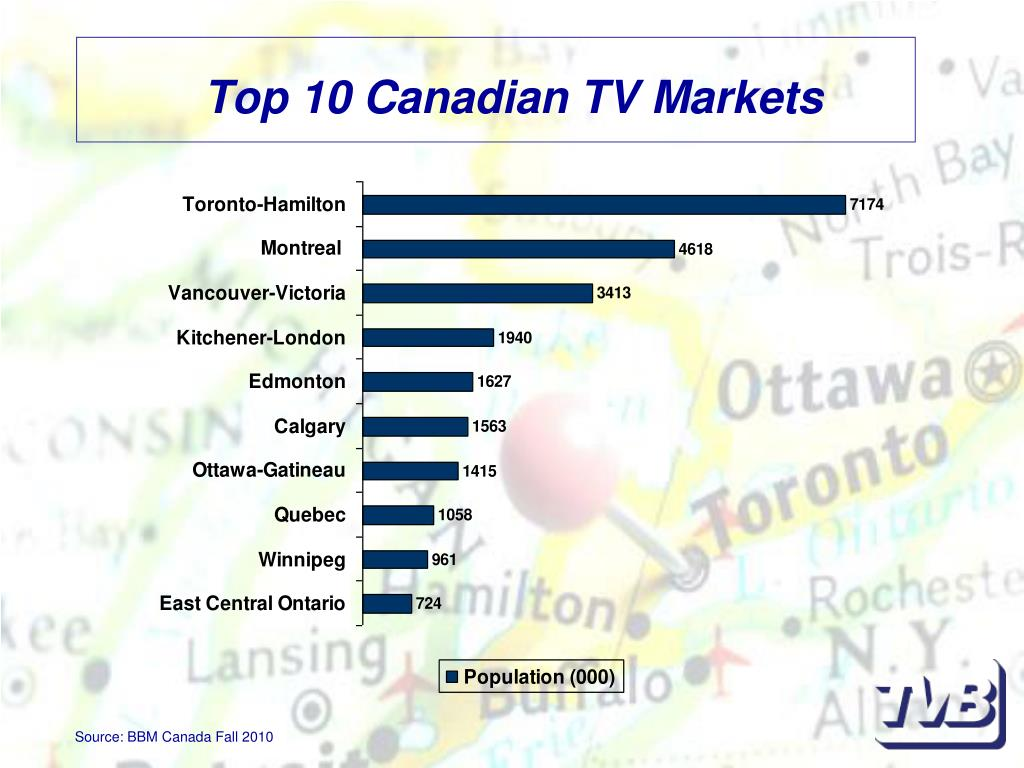 Top 10 Canadian TV Markets