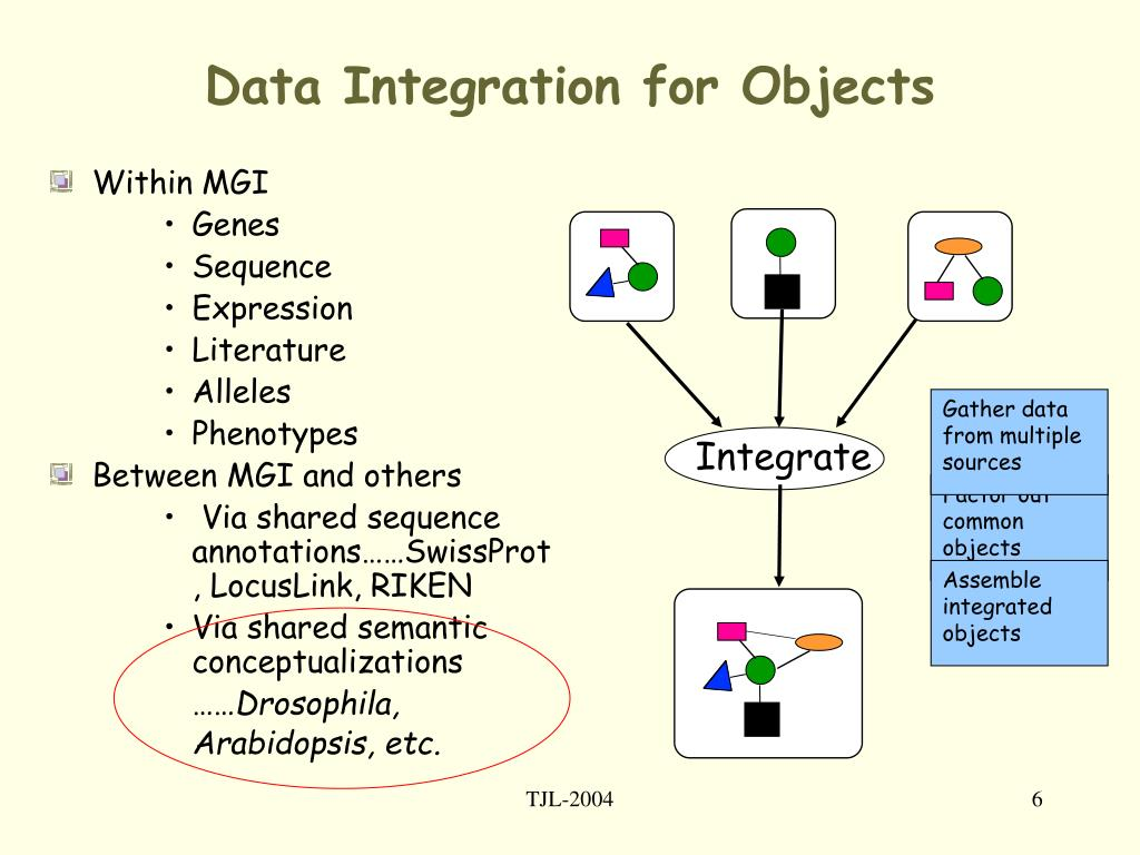 Gather data from multiple sources