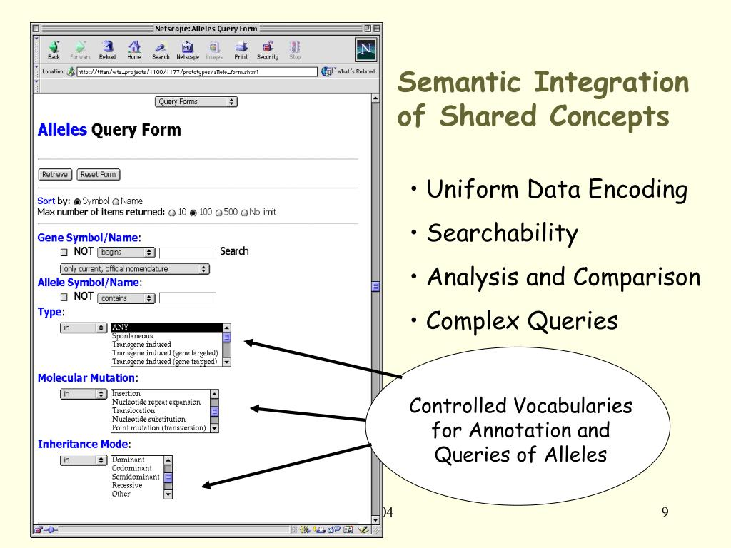 Semantic Integration of Shared Concepts