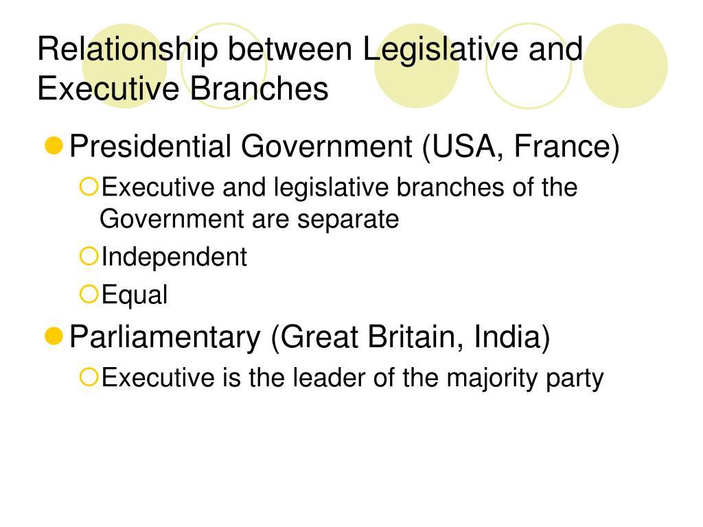 Relationship between Legislative and Executive Branches