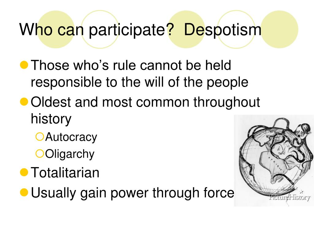 Who can participate?  Despotism
