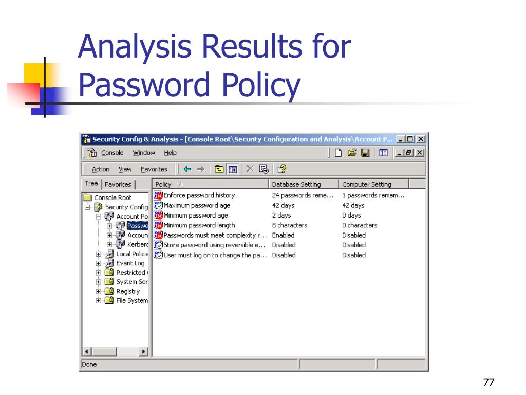 Analysis Results for Password Policy