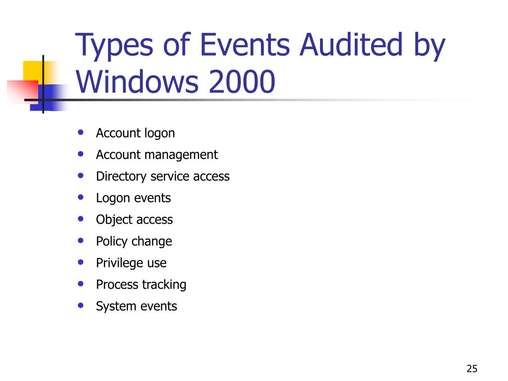 Types of Events Audited by Windows 2000