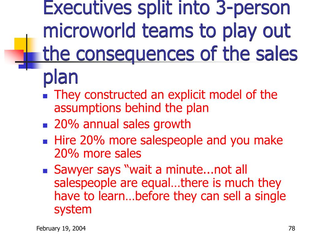 Executives split into 3-person microworld teams to play out the consequences of the sales plan