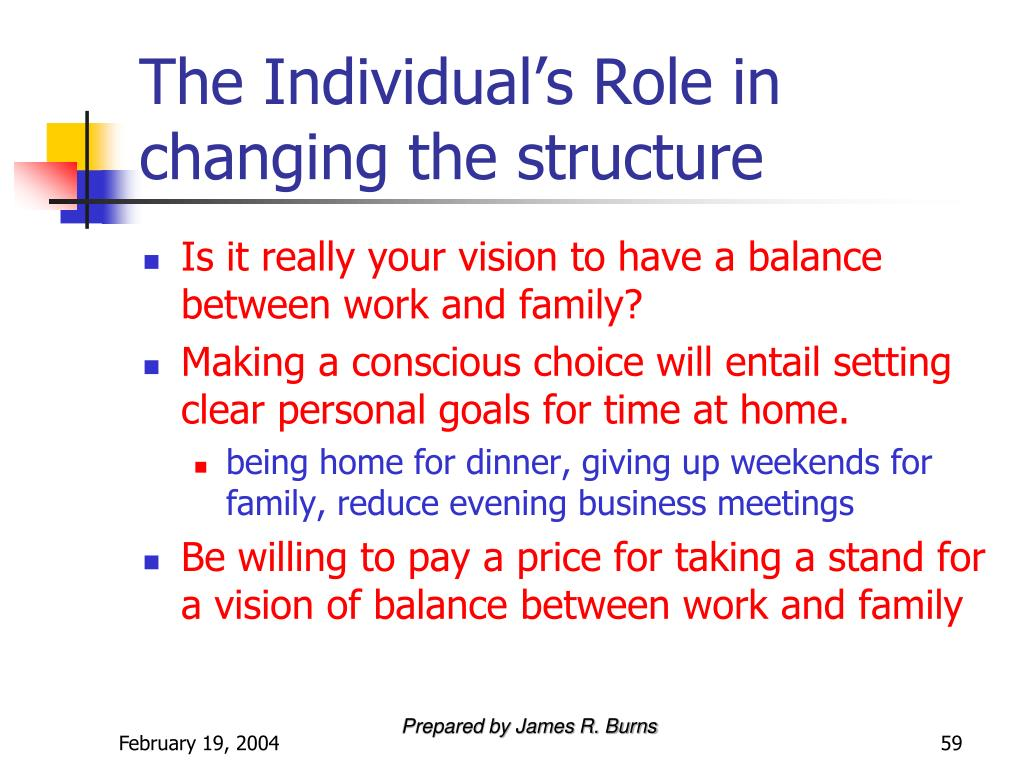 The Individual's Role in changing the structure