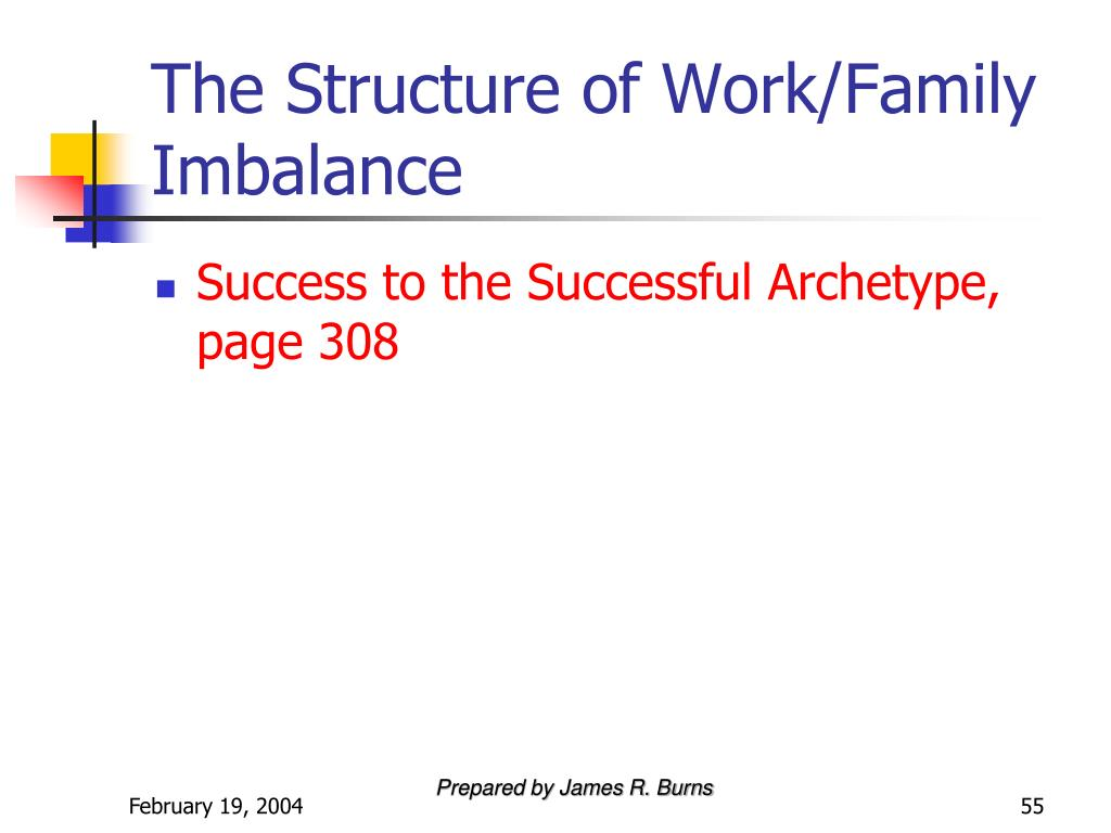 The Structure of Work/Family Imbalance