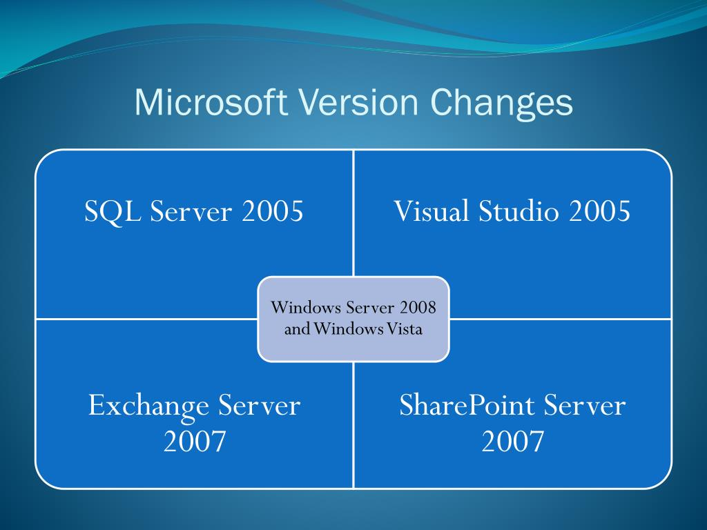 Microsoft Version Changes
