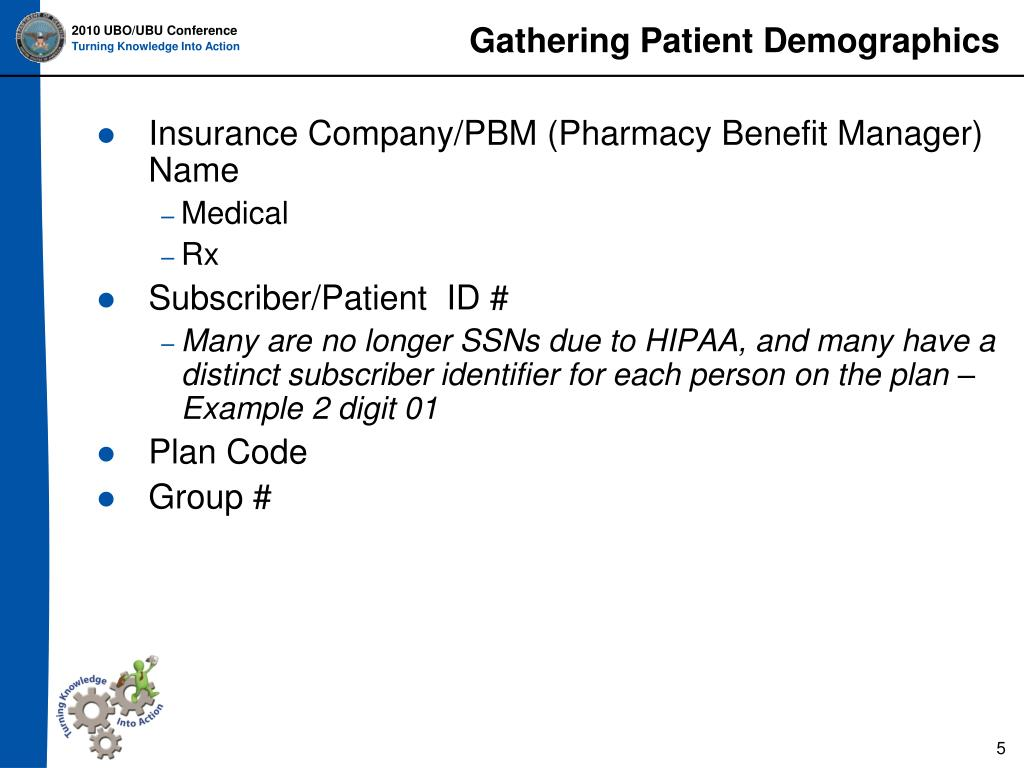 Gathering Patient Demographics