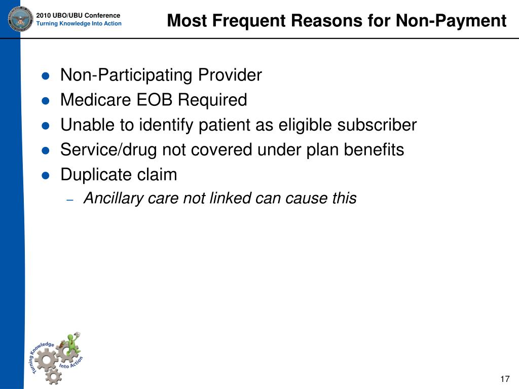 Most Frequent Reasons for Non-Payment