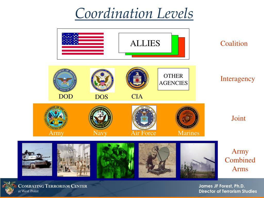 Coordination Levels
