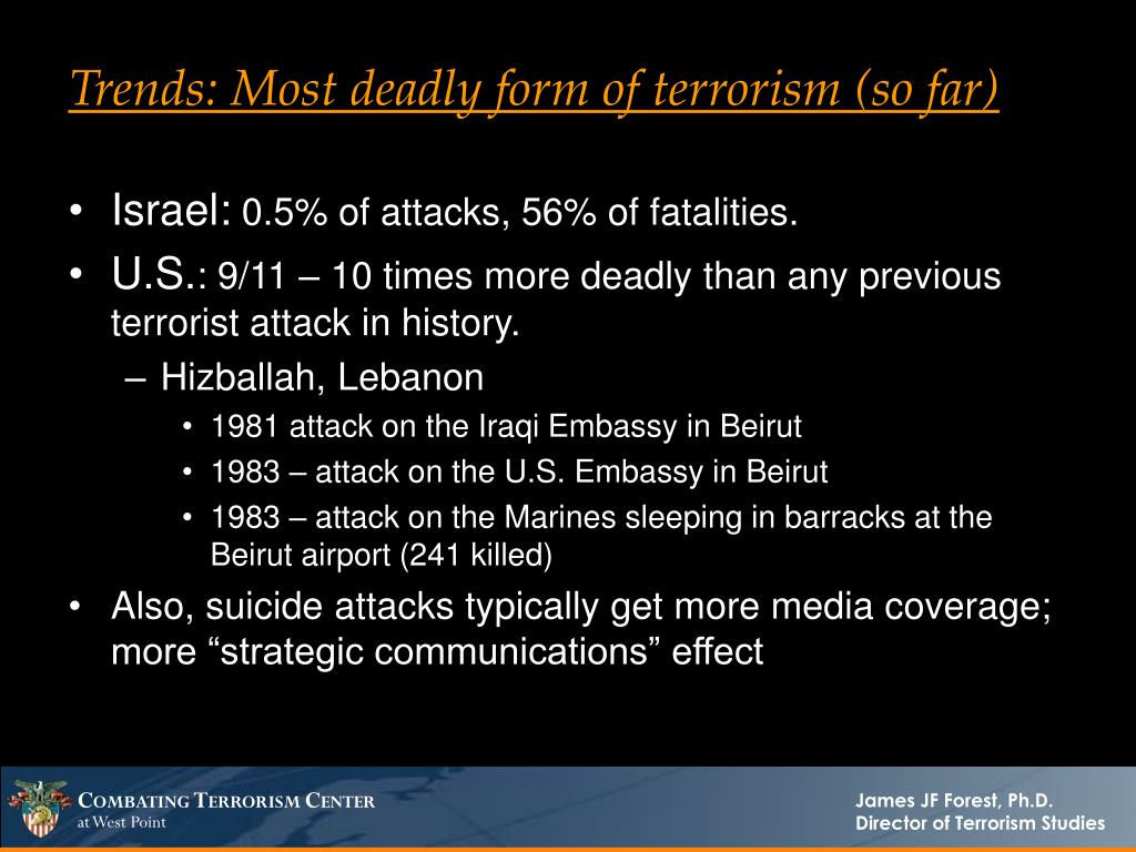 Trends: Most deadly form of terrorism (so far)