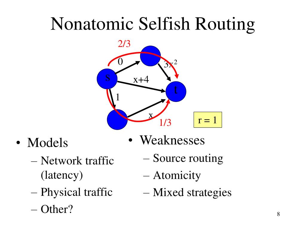 Nonatomic Selfish Routing