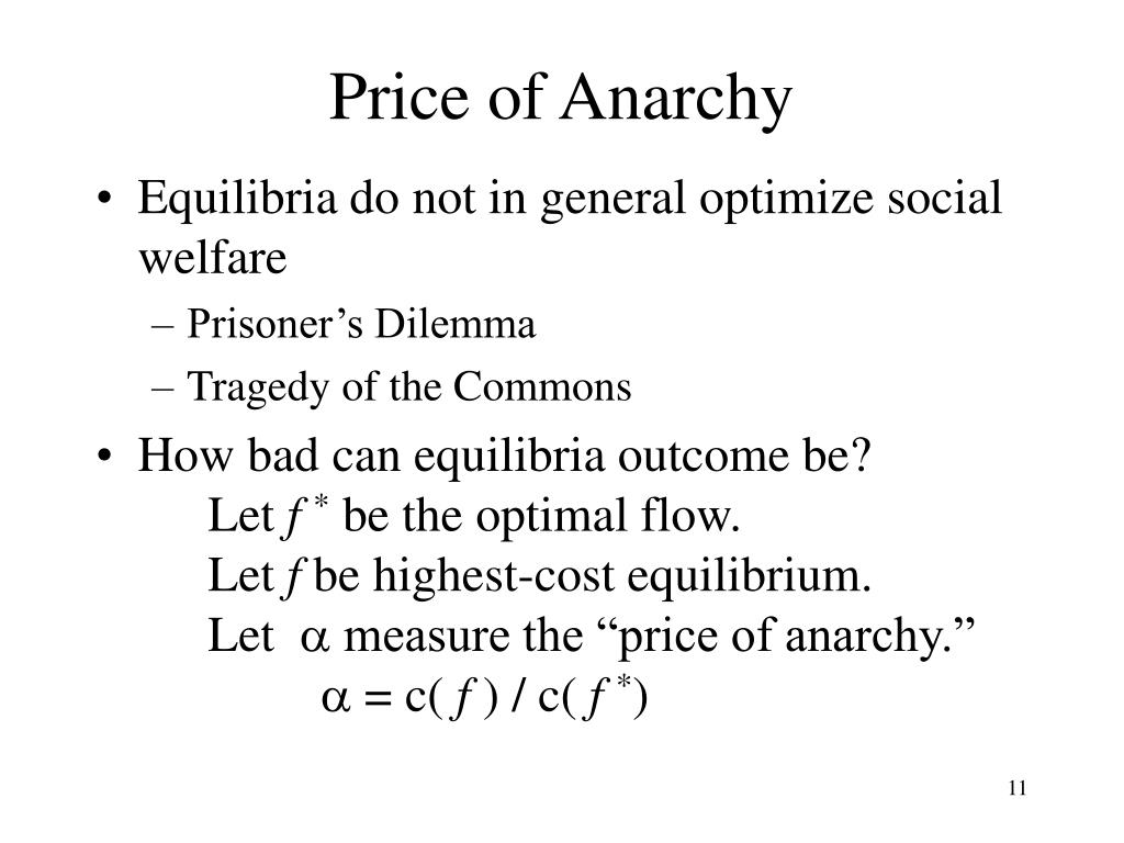 Price of Anarchy