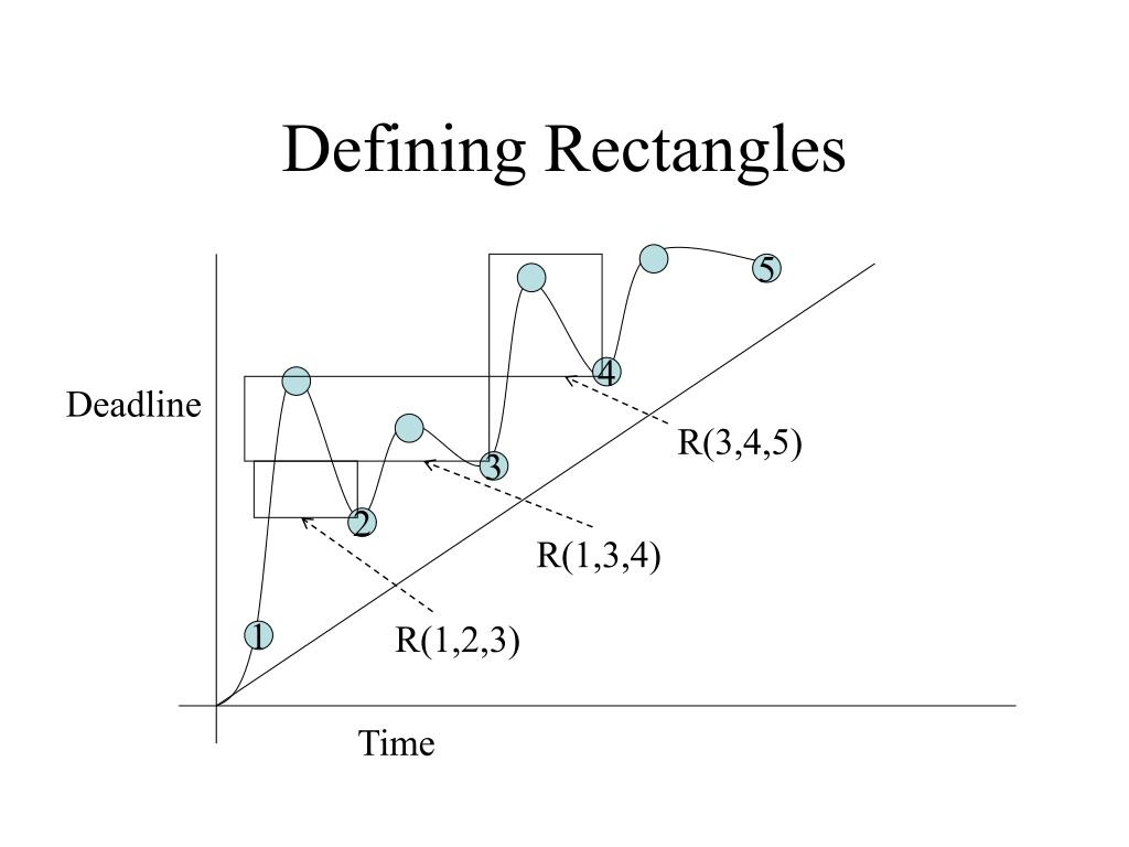 Defining Rectangles