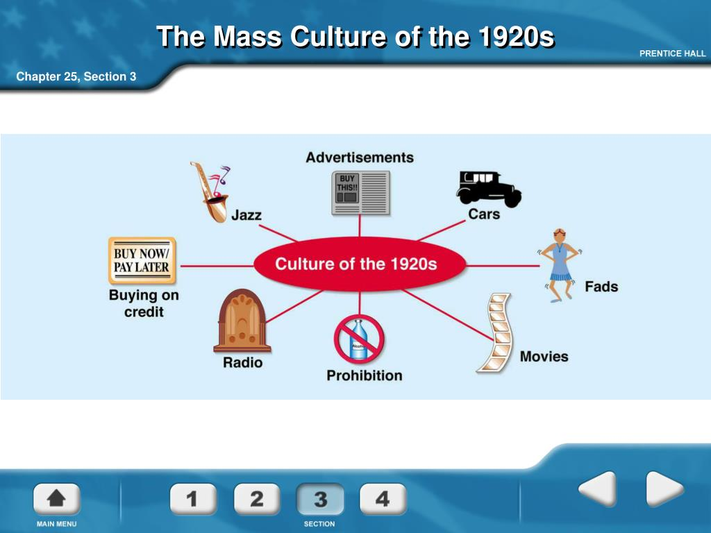 The Mass Culture of the 1920s