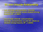 sc and chloride relationship17