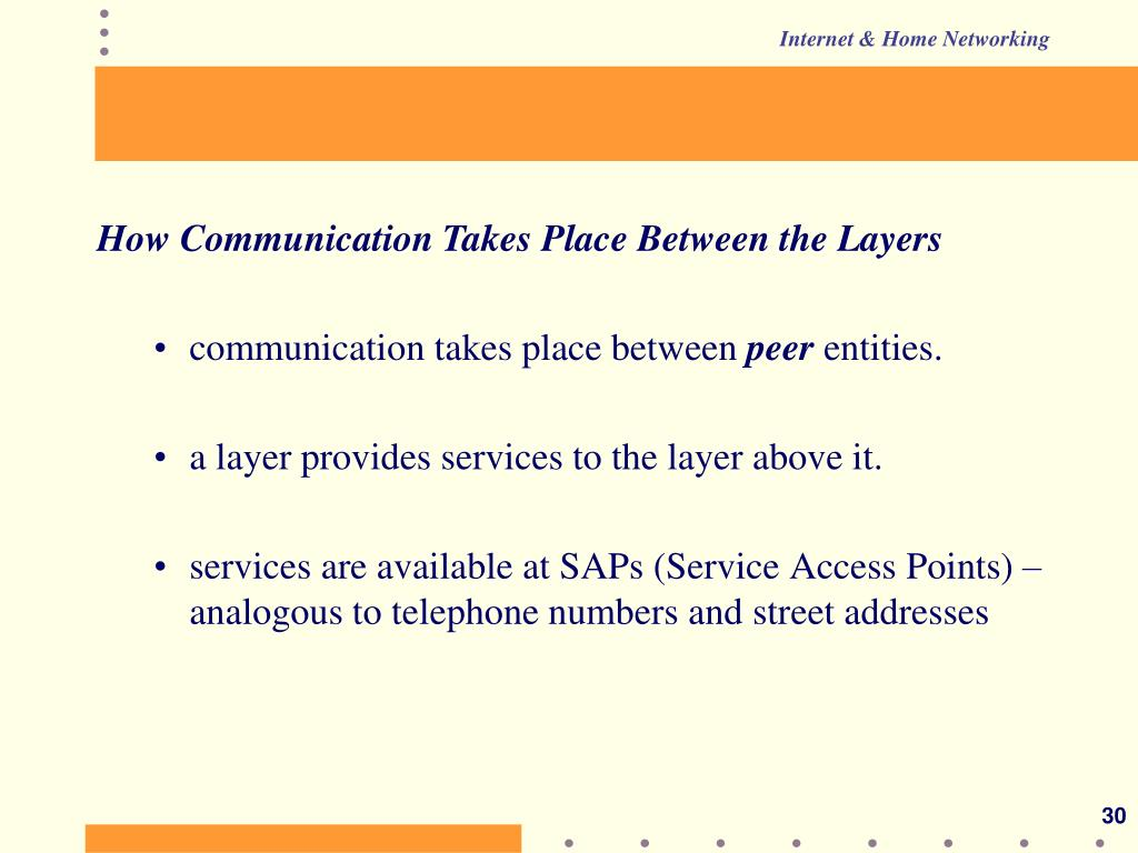 How Communication Takes Place Between the Layers