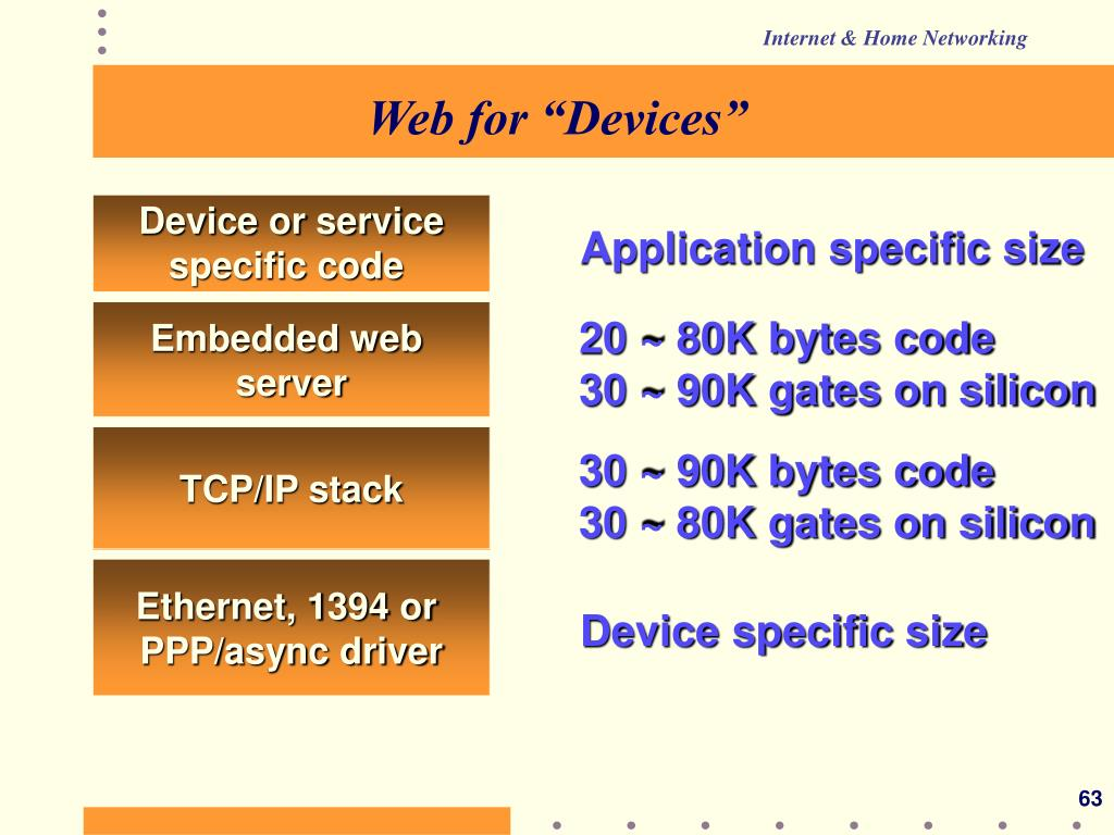 Device or service