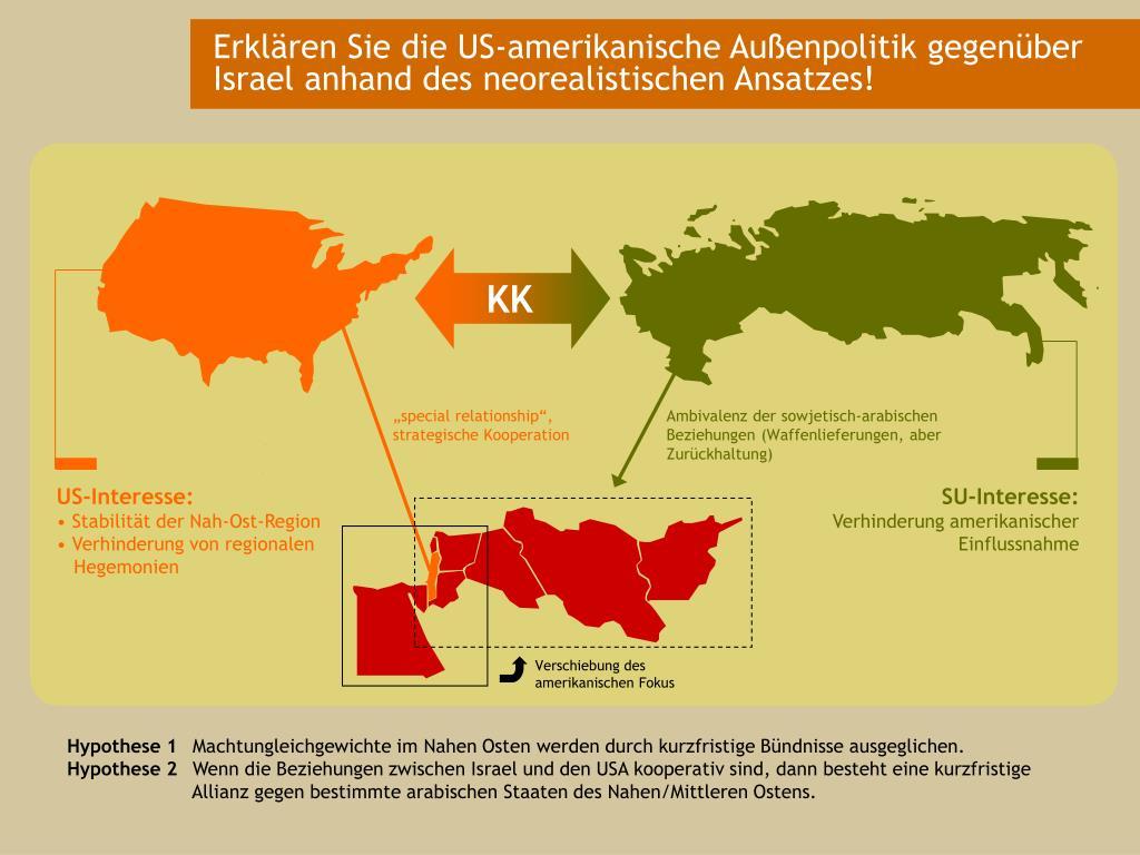 Erklären Sie die US-amerikanische Außenpolitik gegenüber Israel anhand des neorealistischen Ansatzes!