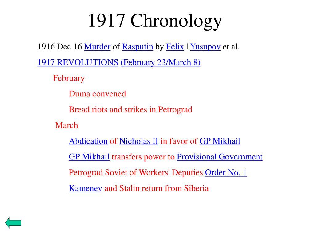 1917 Chronology